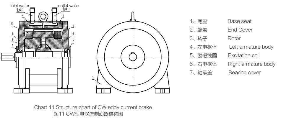 CW型电涡流制动器.jpg